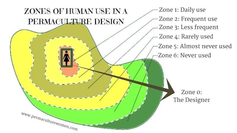 zones map 1
