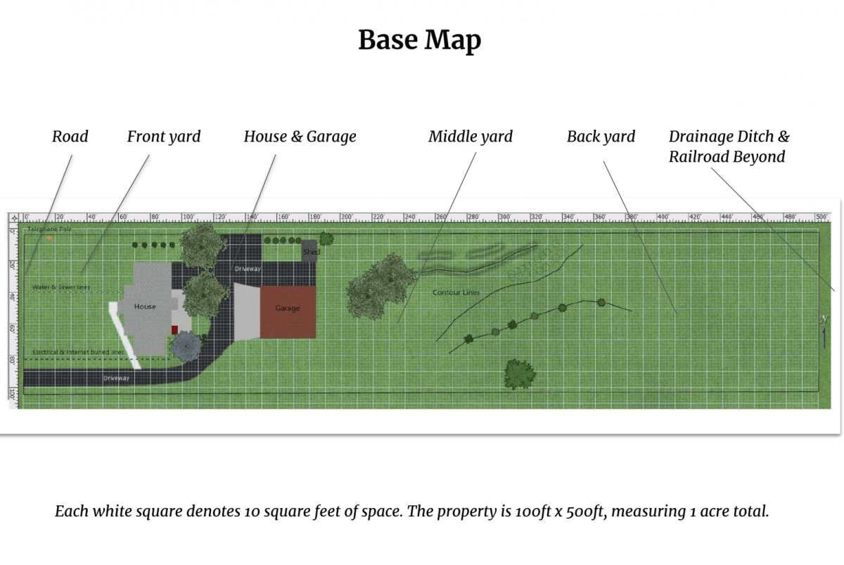 Demystifying The Permaculture Base Map